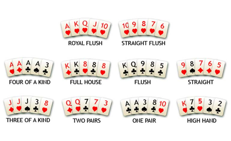 2 card poker hand rankings pdf file