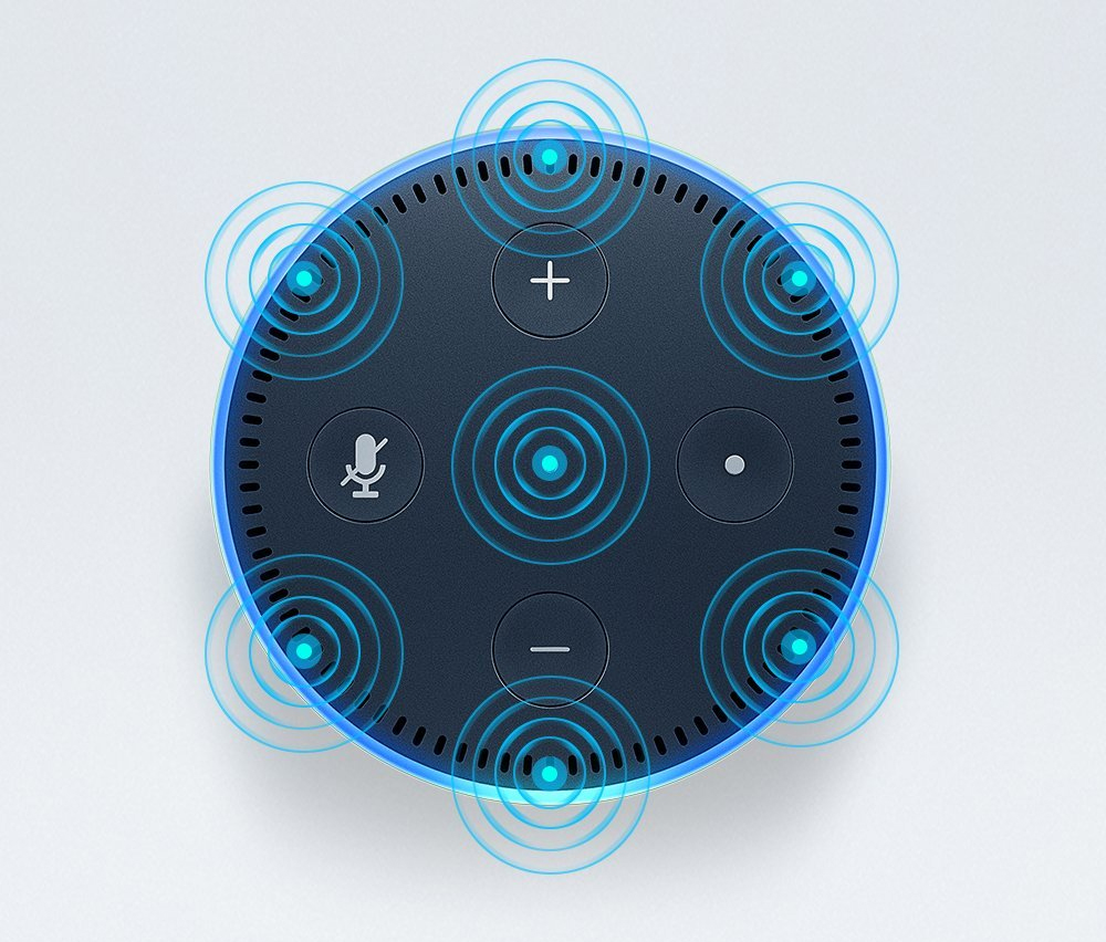 The Top of the Amazon Echo Dot